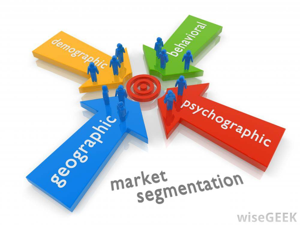 segmentation of b2b market The four types of market segmentation are another example of behavioral segmentation is marketing during geographic segmentation can be applied in any b2b.