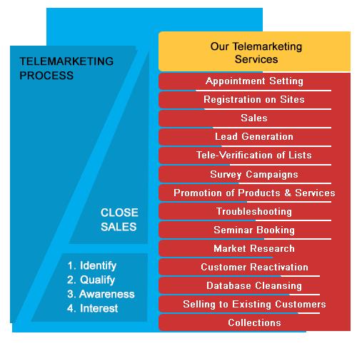 telemarketing-img
