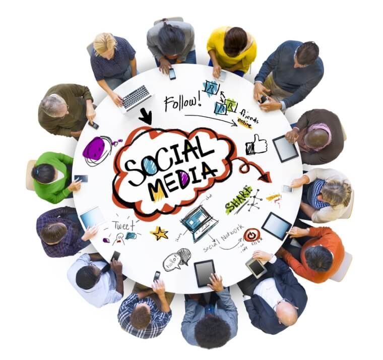 Know Your Customers Personality with Social Media Appending