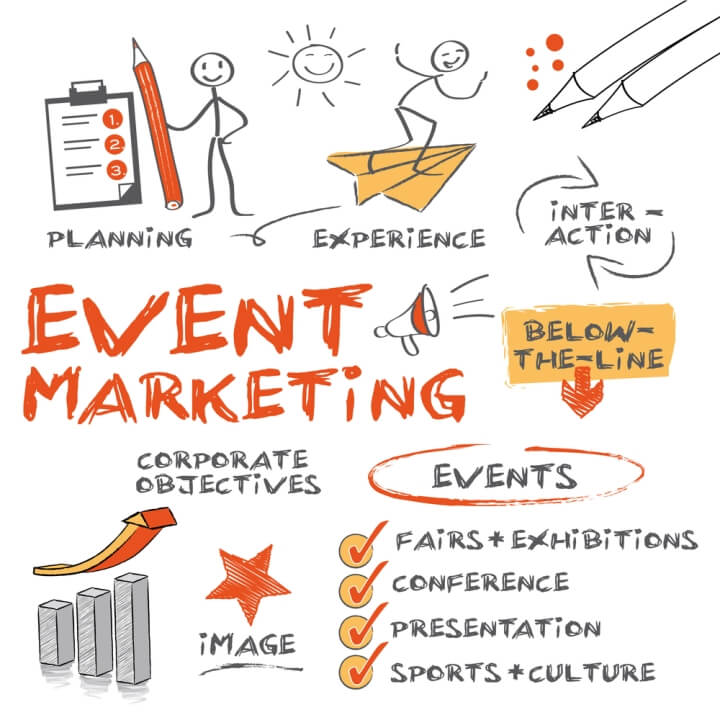 7 Steps to Boost B2B Event Marketing ROI and Leverage Lead Generation