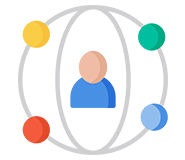 Customize your final deliverables based upon your ideal buyer persona