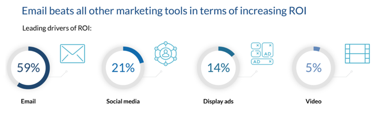 other-marketing-tools