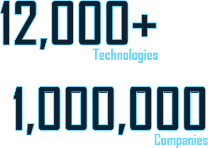 technology count